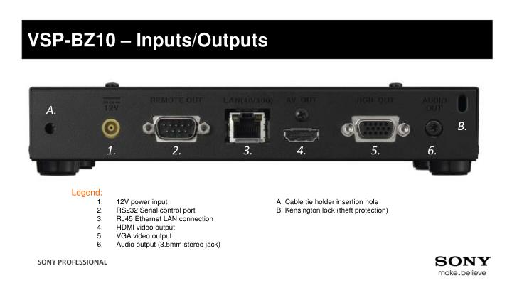 VSP-BZ10 – Inputs/Outputs