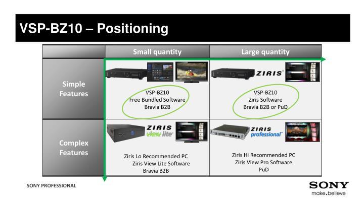 VSP-BZ10 – Positioning