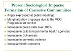 present sociological impacts formation of corrosive communities