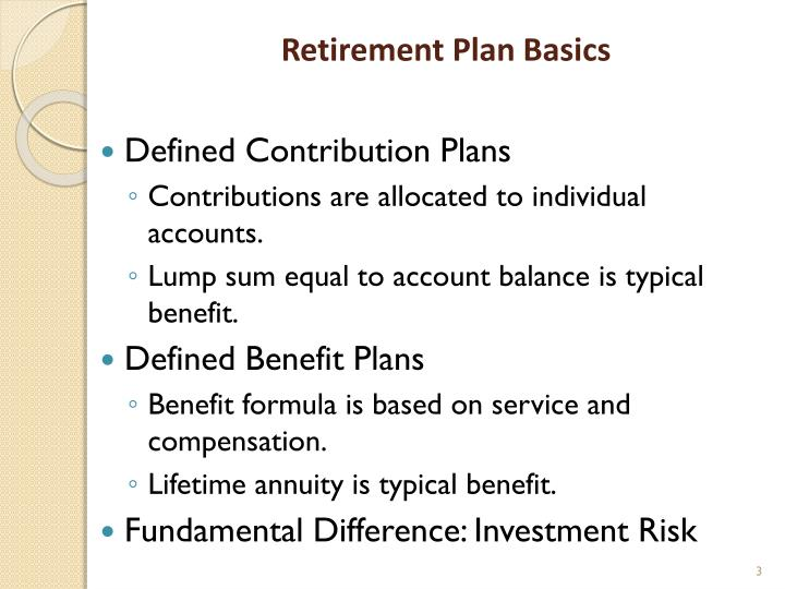 Retirement Plan Basics