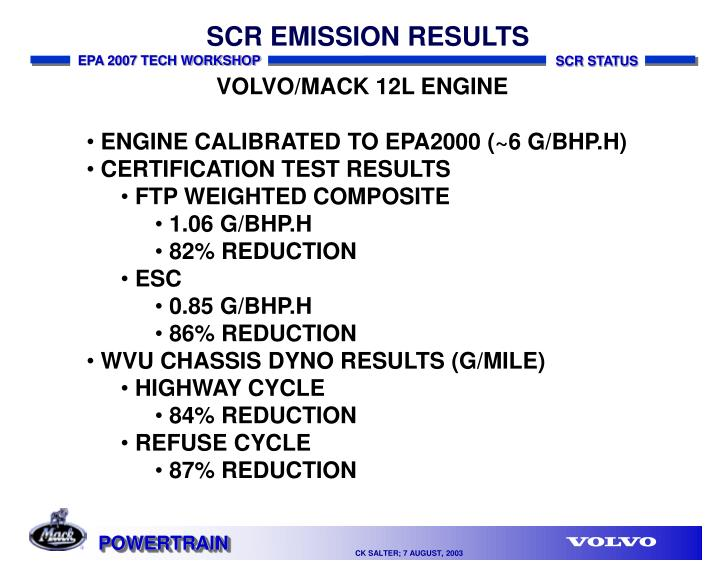 SCR EMISSION RESULTS