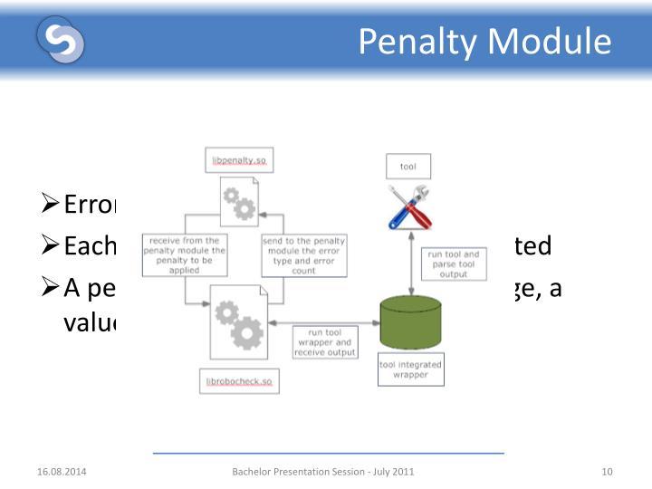 Penalty Module