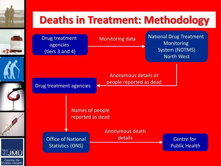 National Drug Treatment