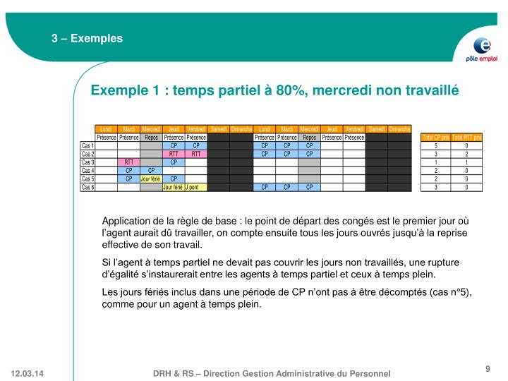 3 – Exemples