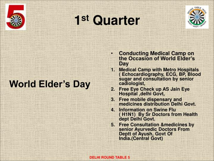 Conducting Medical Camp on the Occasion of World Elder's Day