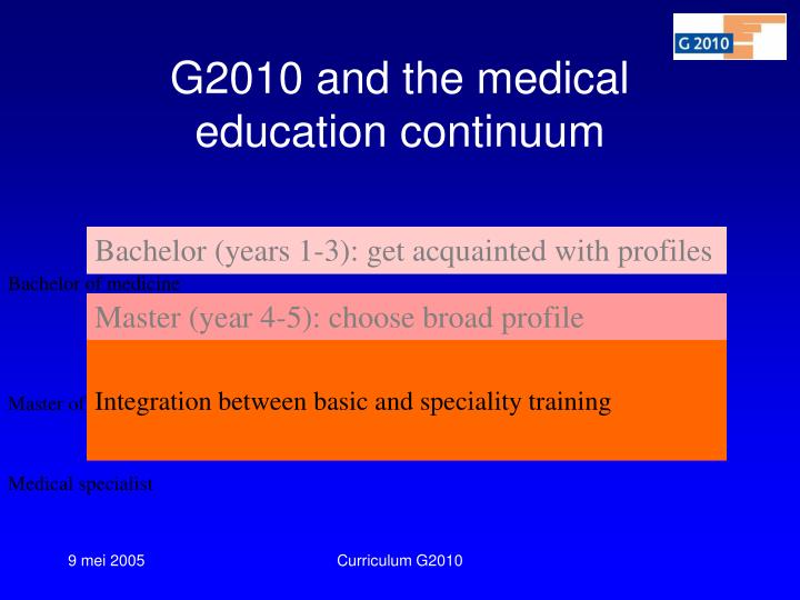 G2010 and the medical education continuum