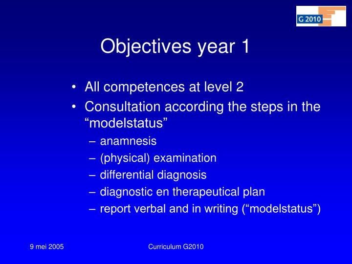 Objectives year 1