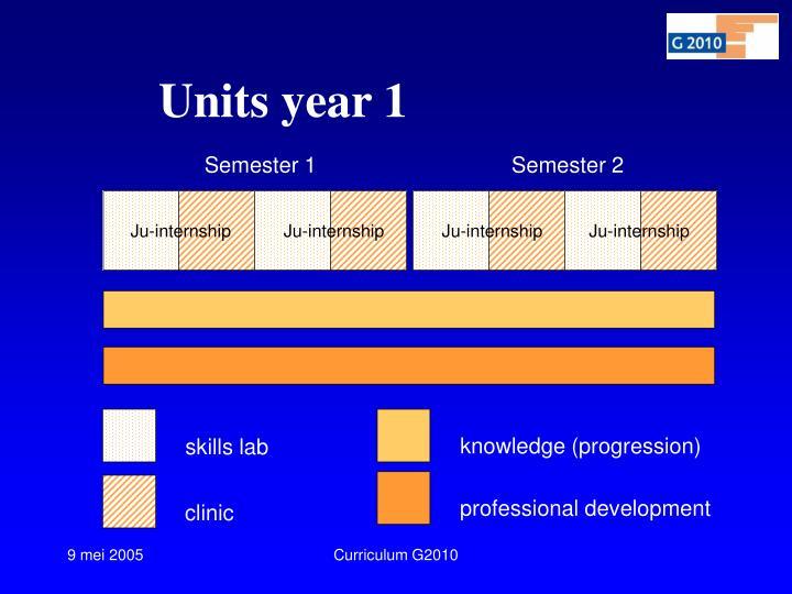 Units year 1