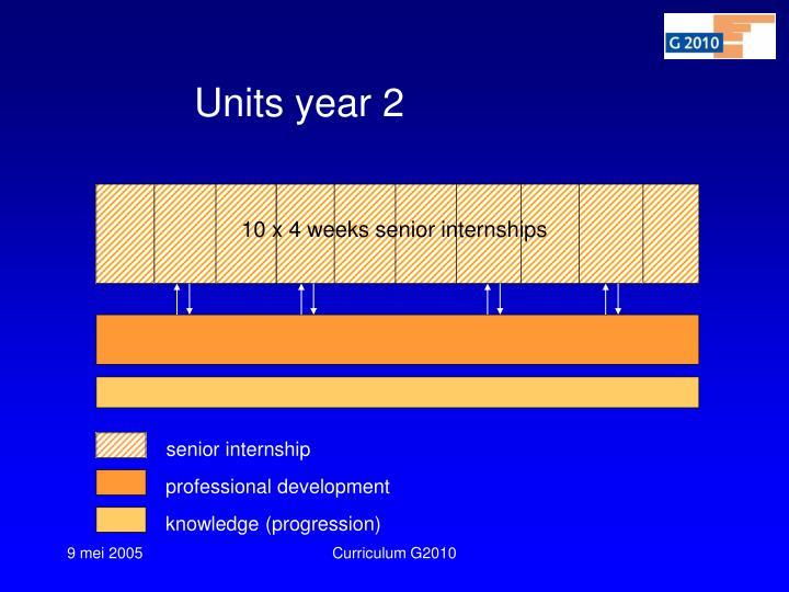 Units year 2