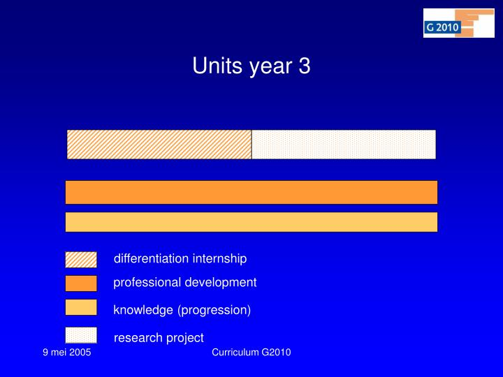 Units year 3