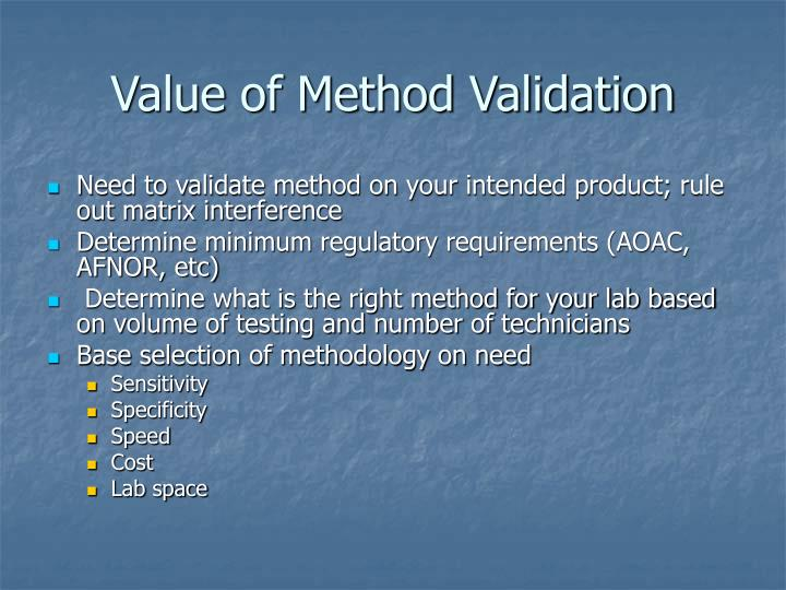 Value of Method Validation