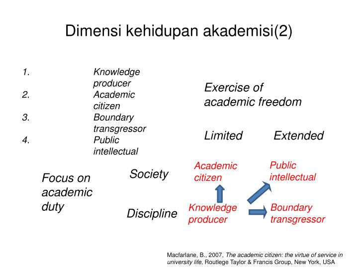 Dimensi kehidupan akademisi(2)