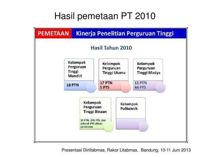 Hasil pemetaan PT 2010