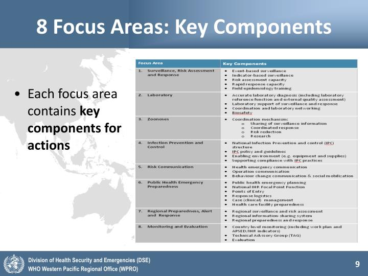 8 Focus Areas: Key Components