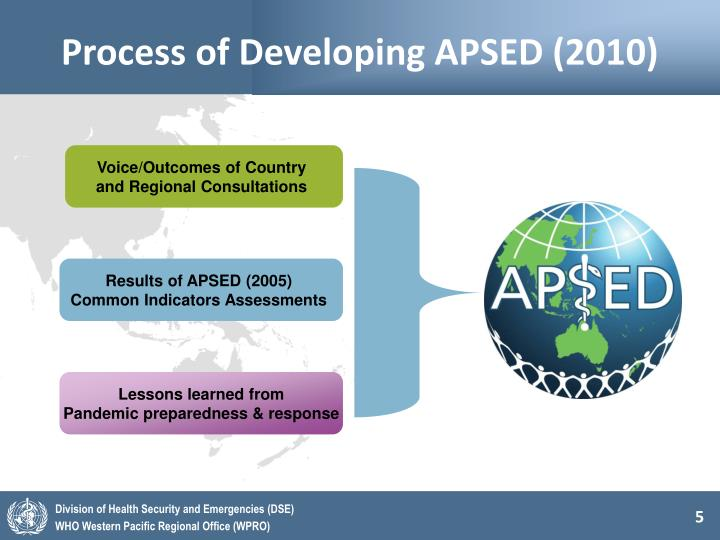 Process of Developing APSED (2010)