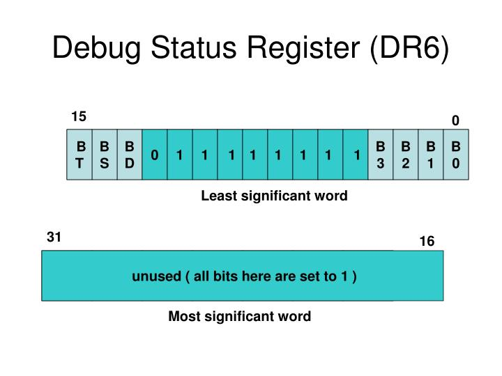 Debug Status Register (DR6)