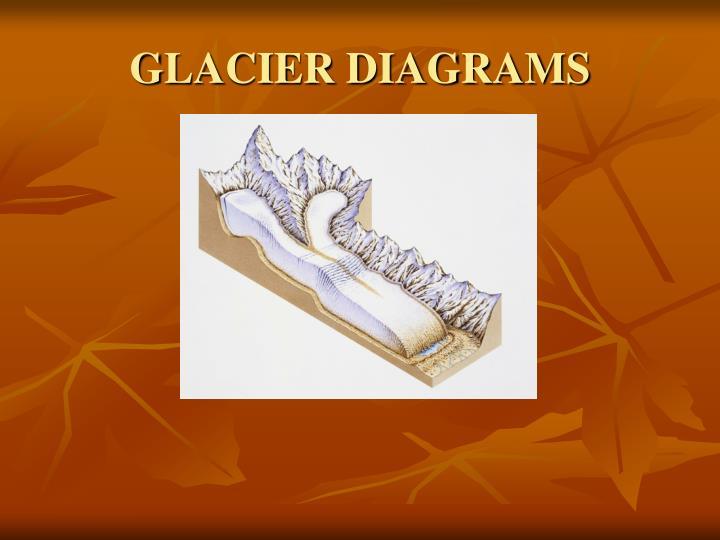 GLACIER DIAGRAMS
