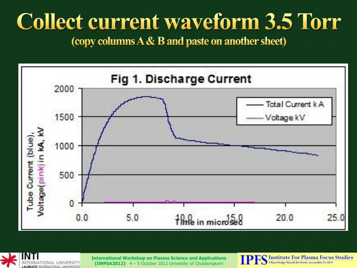 Collect current waveform 3.5