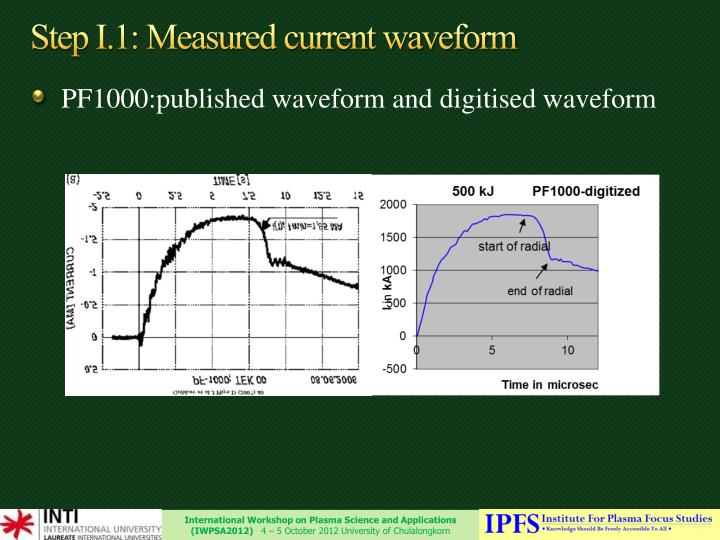 Step I.1: Measured current waveform