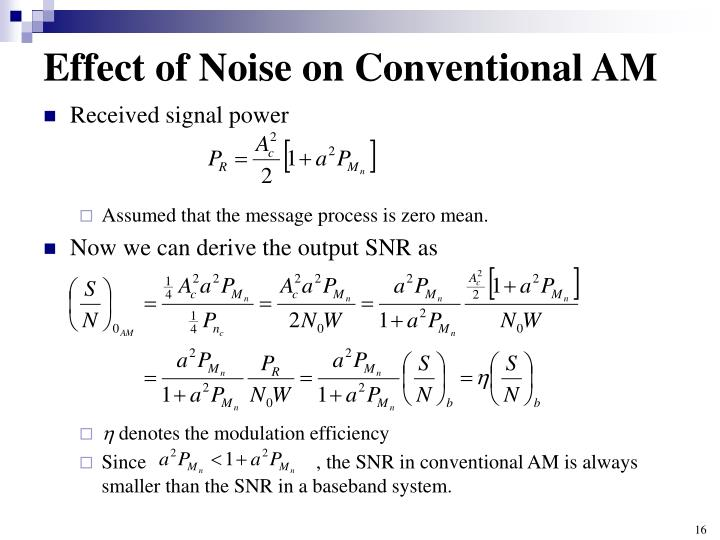 Effect of Noise on Conventional AM
