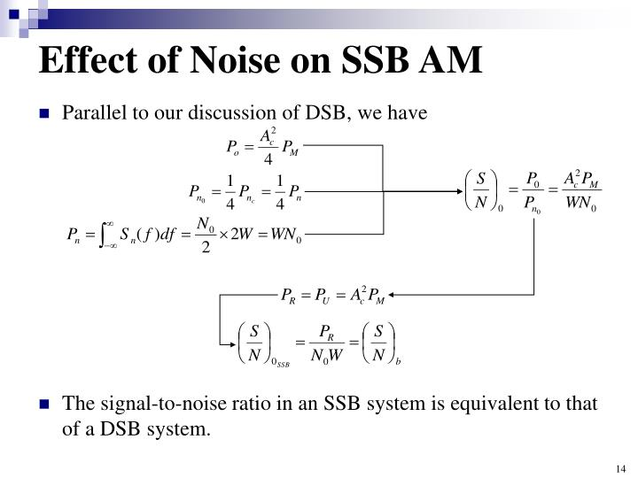 Effect of Noise on SSB AM