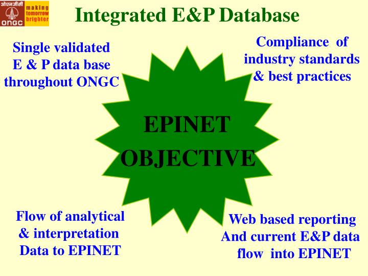 Integrated E&P Database