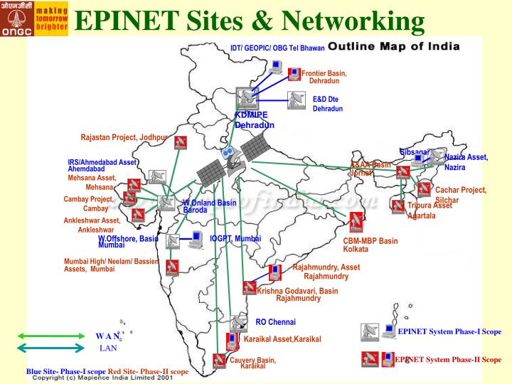 EPINET Sites & Networking