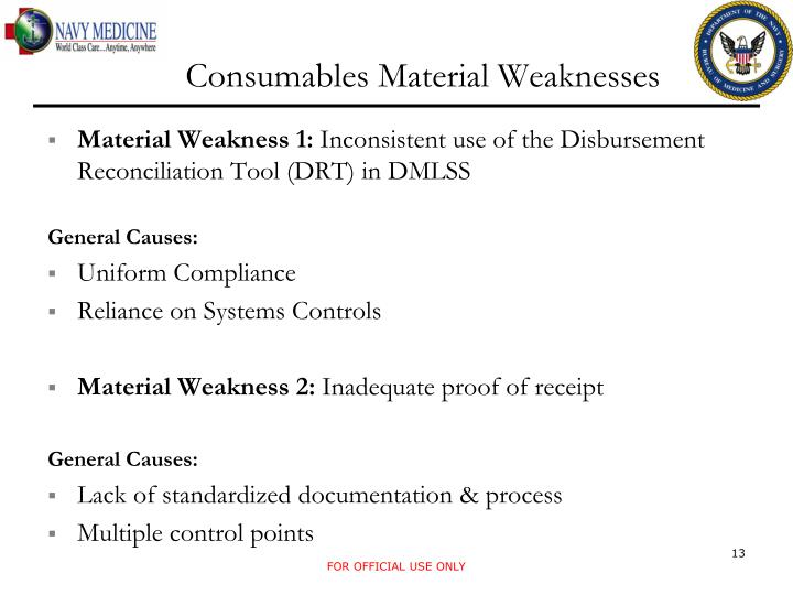 Consumables Material Weaknesses