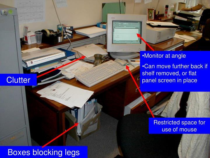 Monitor at angle
