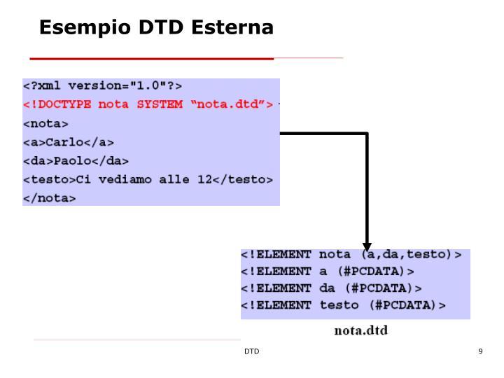 Esempio DTD Esterna