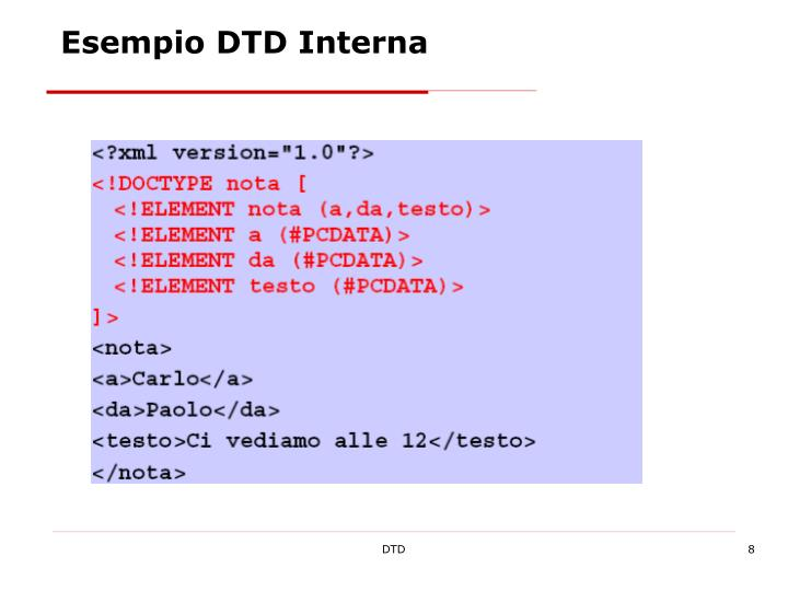 Esempio DTD Interna