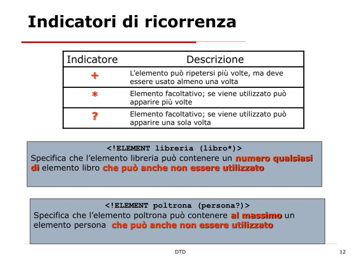 Indicatori di ricorrenza