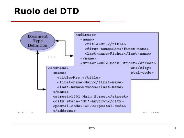 Ruolo del DTD
