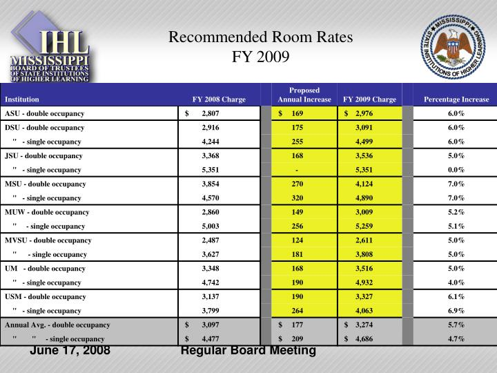 Recommended Room Rates