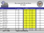 recommended room rates fy 2009