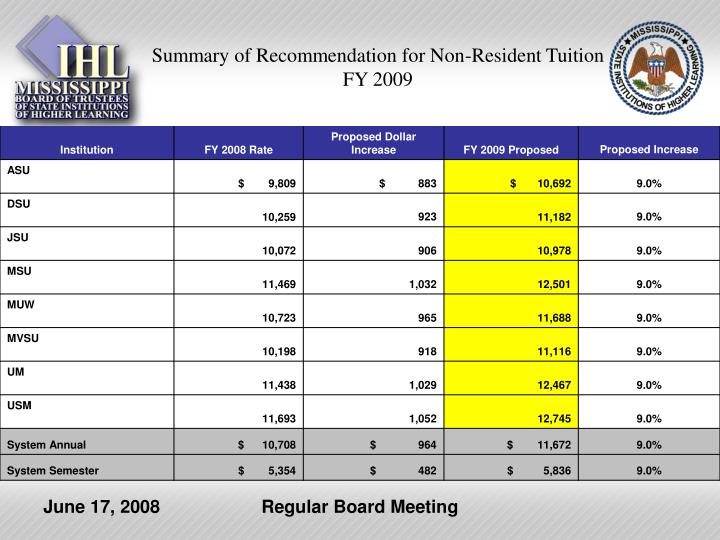 Summary of recommendation for non resident tuition fy 2009