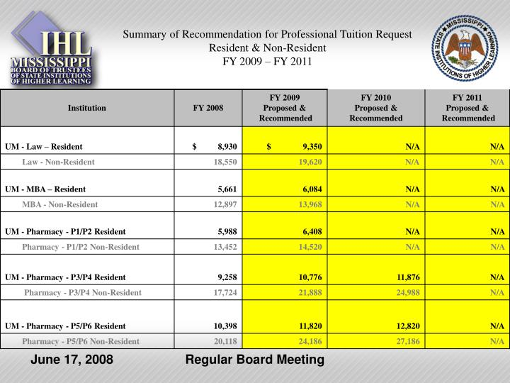 Summary of recommendation for professional tuition request resident non resident fy 2009 fy 2011