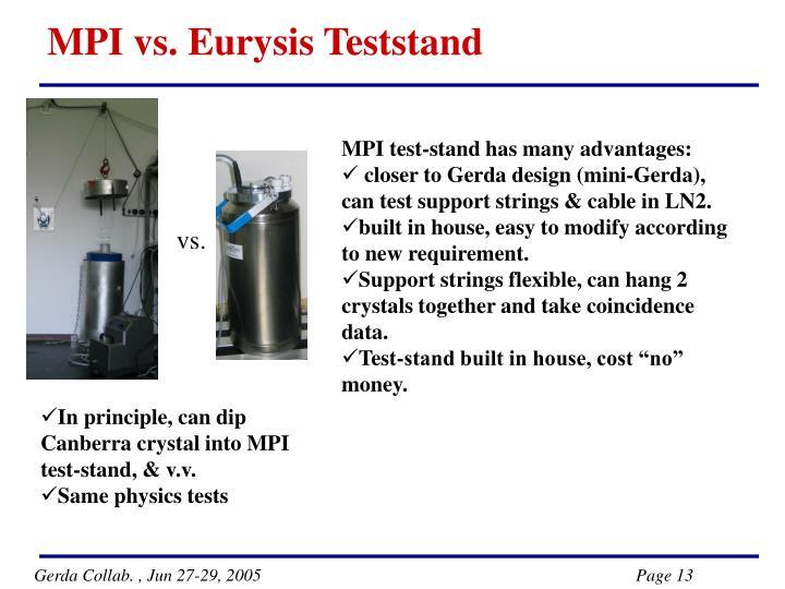 MPI vs. Eurysis Teststand