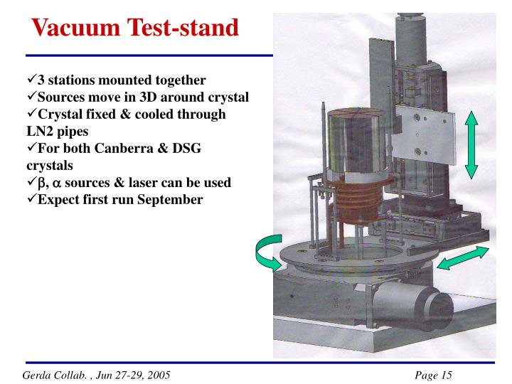 Vacuum Test-stand