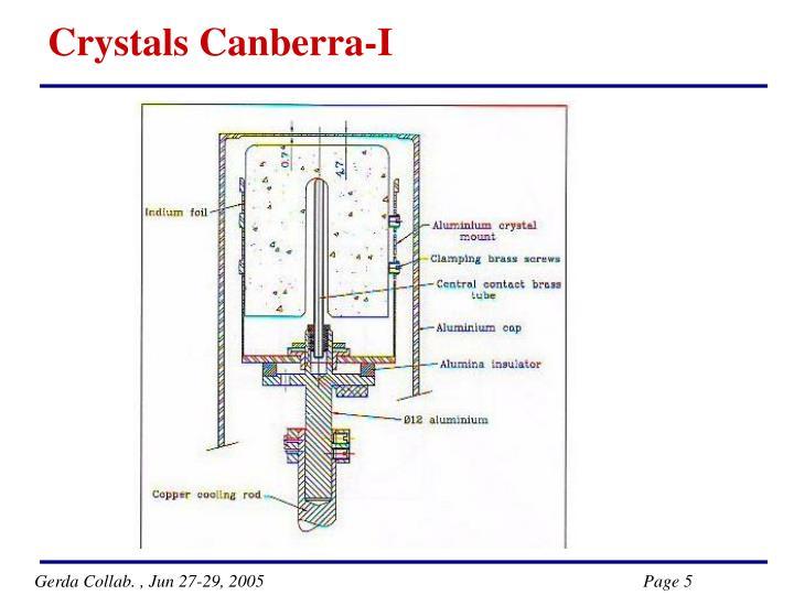 Crystals Canberra-I