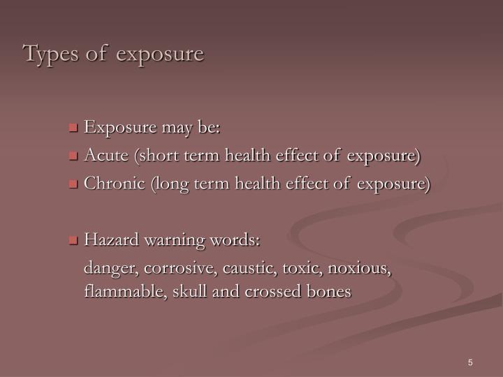 Types of exposure