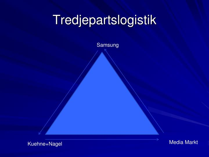 Tredjepartslogistik