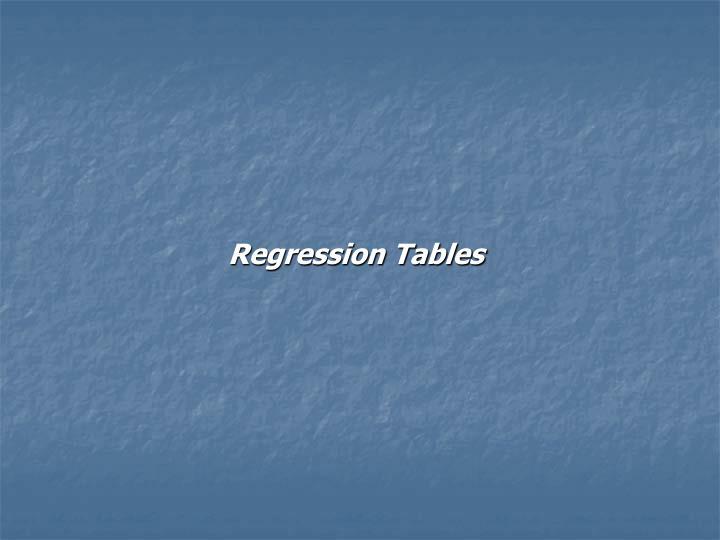Regression Tables