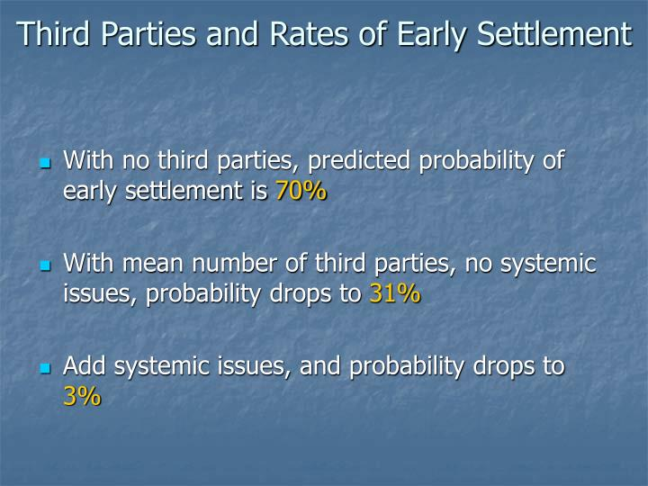 Third Parties and Rates of Early Settlement