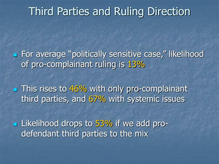 Third Parties and Ruling Direction
