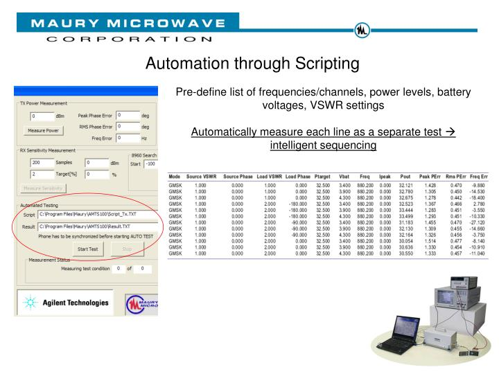 Automation through Scripting