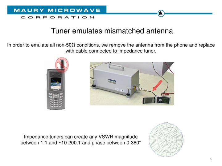 Tuner emulates mismatched antenna