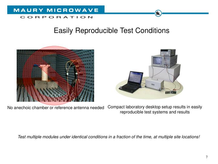 Easily Reproducible Test Conditions