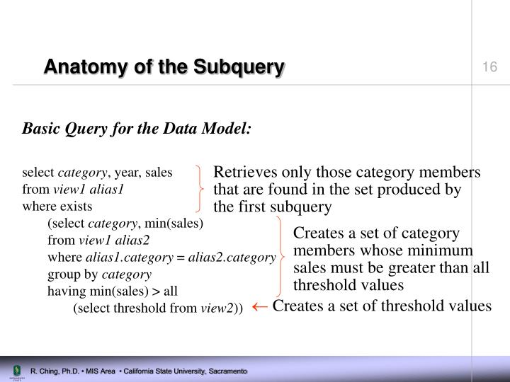 Anatomy of the Subquery