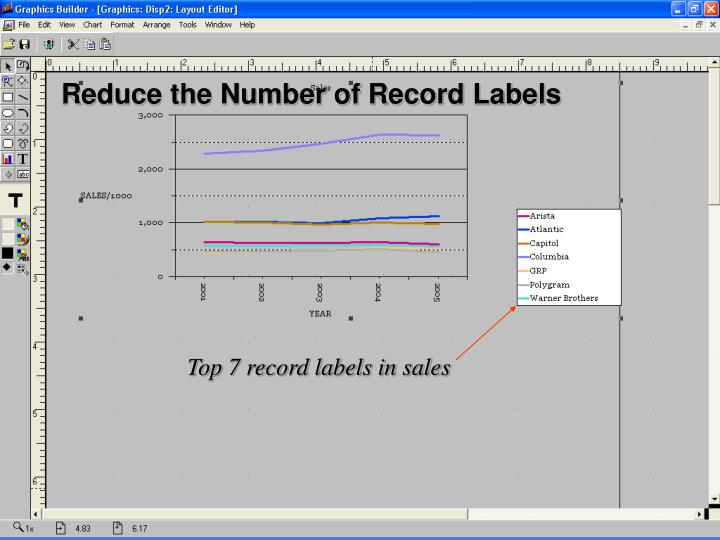 Reduce the Number of Record Labels